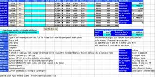 Options Trading Journal Spreadsheet by Firehorse S Trading Spreadsheet Forex Factory