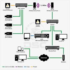stunning ethernet poe pinout ideas images for image wire