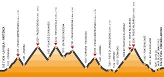La Villa Bad Aibling Maratona Dles Dolomites Mittleres Hoehenprofil 2014rennradler It
