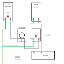 meter base installation guides new 200 amp wiring diagram