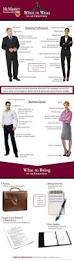A Job Resume by You U0027ve Researched The Company But Have You Thought About What To