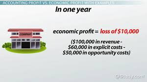 accounting profit definition u0026 formula video u0026 lesson