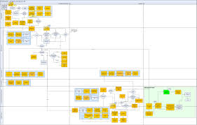 Iso Map Himsscpoewiki Workflow And Process Mapping