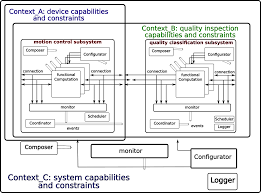 embedded control systems h04p5