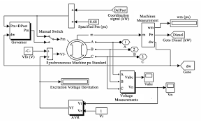utilization of energy capacitor systems in power distribution
