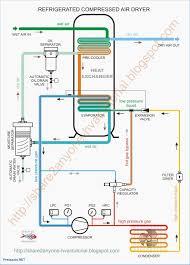 house wiring diagram hvac wiring diagram byblank