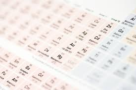 How Many Elements On Periodic Table How Many Elements Can Be Found Naturally