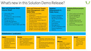 what u0027s new in the microsoft dynamics ax 2012 r3 solution demo