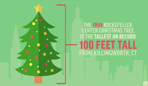 rockefeller center christmas tree 6 things you didn u0027t know about