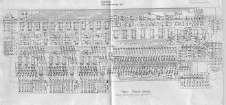museum of soviet synthesizers