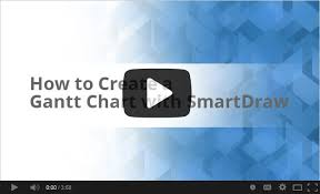 How To Draw Floor Plans On Computer How To Create A Gantt Chart With Smartdraw