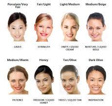 light medium skin tone diversity theme used in advertising skintone pantone parody