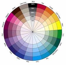 best 25 color wheel interior design ideas on pinterest color