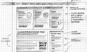 wireframing tools design inspiration and resources the site