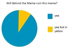 Yellow Meme - none but in yellow image gallery know your meme