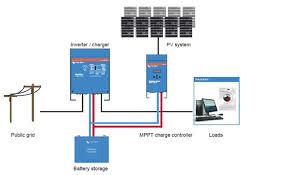 kb batteries victron storage