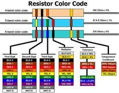 cat 5 cable color code google search how to pinterest