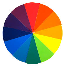 wheel colors session 3 color synesthesia