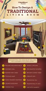 best 25 living room layouts ideas on pinterest living room traditional living room design