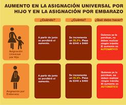 asignacin por hijos com aumento en la asignación universal por hijo y en la asigna flickr