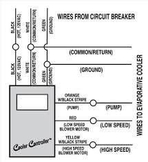 hvac thermostat wiring diagram ac 001 jpg views 3 size engine