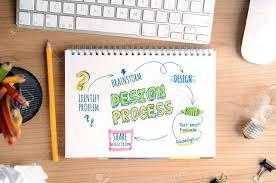 interior design process instainteriordesign us