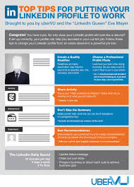 What Is An Online Resume by Create Resume Linkedin Profile Contegri Com