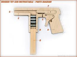 Instructables Make A Toy Wood Gun That Shoots 9mm Brass Casings 10 Steps