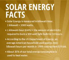 Light Energy Facts First Choice Solar Please Like And Share Our Facebook Page