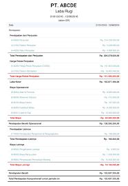 cara membuat laporan laba rugi komersial bentuk dan komponen pada laporan keuangan perusahaan jasa