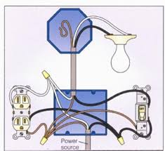 how to wire a light fixture and switch diagram wiring a light