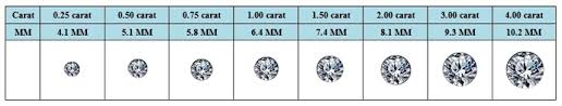 diamond stud sizes earring sizing guide at my wedding ring