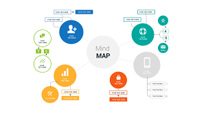 Free Mind Map Powerpoint Template Ppt Presentation Theme Powerpoint Theme