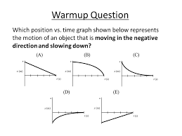 which position vs time graph shown below represents the motion of