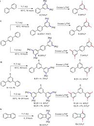 templated deprotonative metalation of polyaryl systems facile