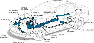 exhaust system levin tire center exhaust system services levin tire service