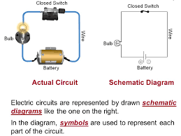 draw circuit diagrams u2013 the wiring diagram u2013 readingrat net