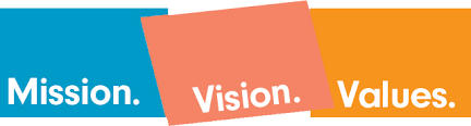 vision and mission hawler about vision and mission