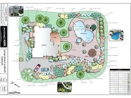 home design software for mac free home design and landscaping software house landscape design software
