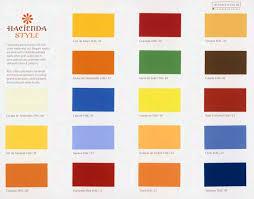 10 best paint images on pinterest bedroom colors bedroom ideas
