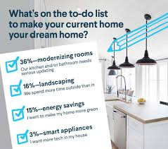 how one hashtag has shaped home renovation today sofi blog