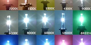 brightest hid lights for cars led adventure let led lighting take you into a brighter world