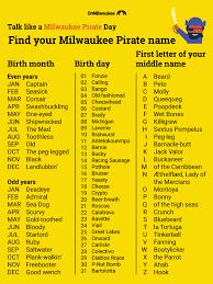 tattoo shop name generator what is your milwaukee pirate name onmilwaukee