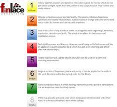 vastu shastra tips for room colors useful vastu shastra tips for