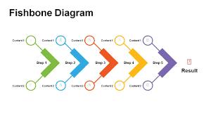 ishikawa diagram ppt how do you draw a diagram