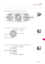clipsal dimmer wiring diagram clipsal wiring diagrams collection