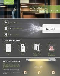 Motion Sensor Closet Light Amazon Com Motion Sensor Closet Lights Usb Rechargeable Under