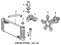 parts com chevrolet blazer radiator oem parts