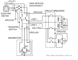 diagram automatic changeover switch for generator circuit and wiring