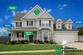 home maintenance tips for spring florida peninsula